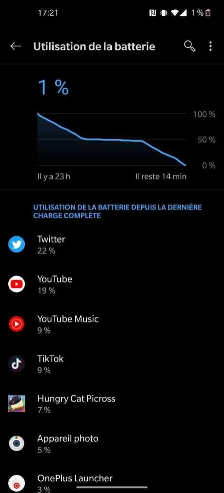 Autonomie du OnePlus 8 Pro