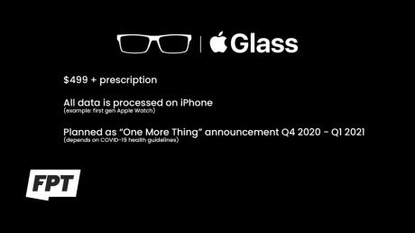 Prix et disponibilité des Apple Glass