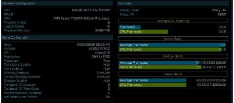 AMD Ryzen 7 5800X // Source : @TUM_APISAK