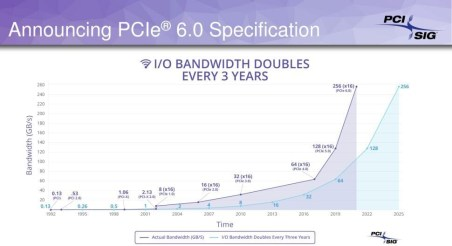 PCIe-6.0-2