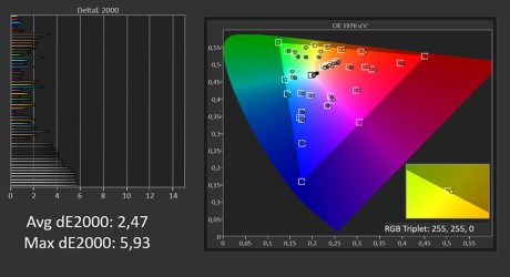 Mesures SDR FilmMaker - 1