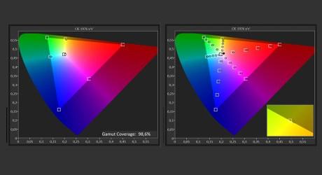 Mesures SDR FilmMaker -2