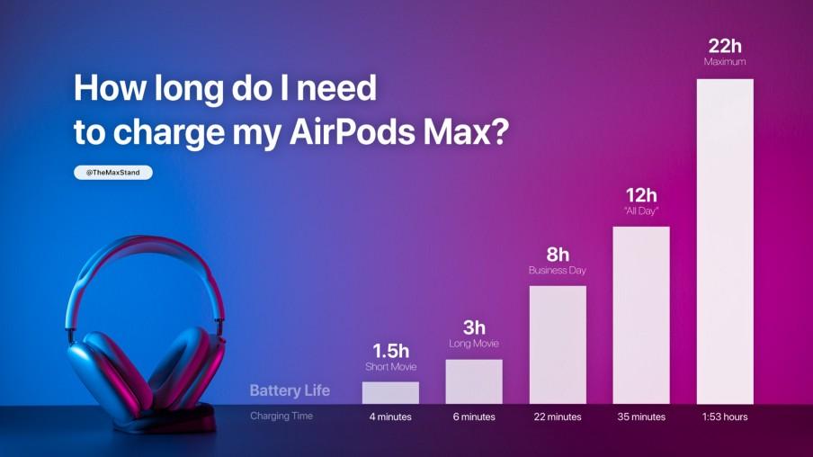 Apple préparerait de nouveaux AirPods Pro pour une sortie avant l'été