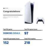 Votre année en jeux vidéo selon PlayStation