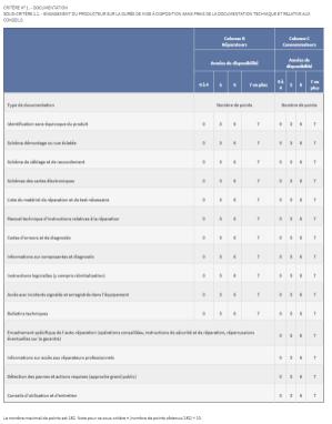 Critère de documentation pour les smartphones