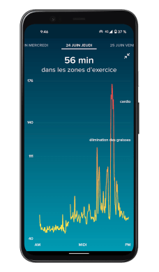 Fitbit Luxe - App - Heart rate (4)