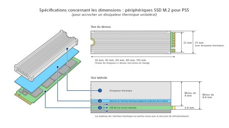 SSD M2 PS5 procédure (1)