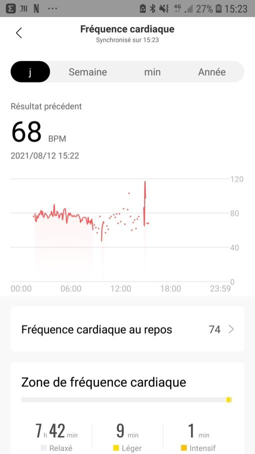 La fréquence cardiaque peut-être mesurée en quasi continu.
