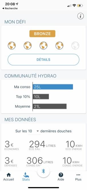 L'app vous propose de vous comparer à l'ensemble de la communauté et résume votre consomation sur les 10 dernières douches // Source : Frandroid - Yazid Amer