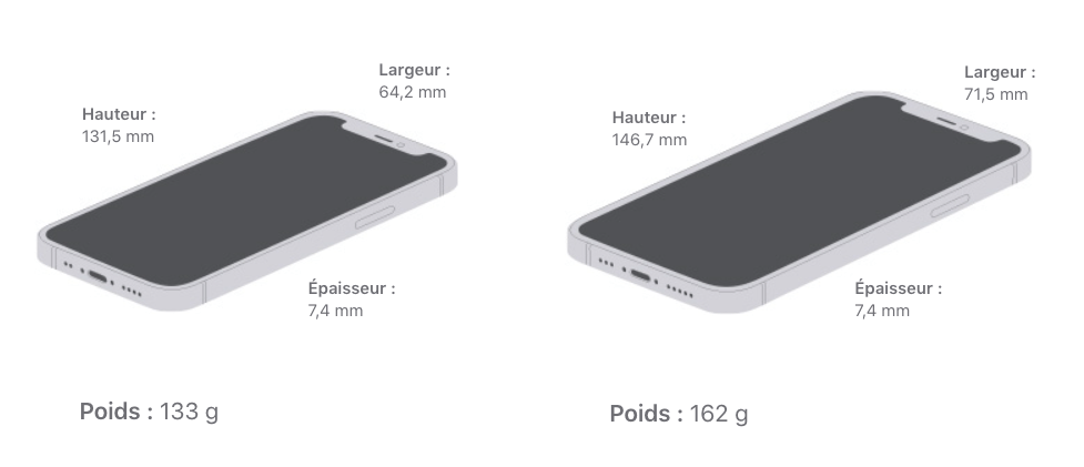 The dimensions and weight of iPhone 12 mini and iPhone 12