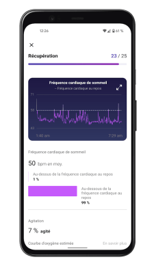 Fitbit Charge 5 - Application - Sommeil (3)