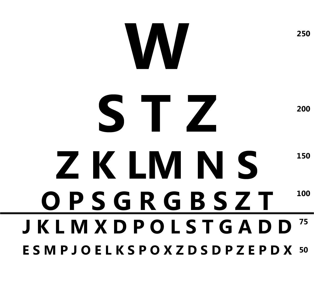 Free Acuity Blind Chart Check Eyes Etdrs Eye Eye Test Eyes
