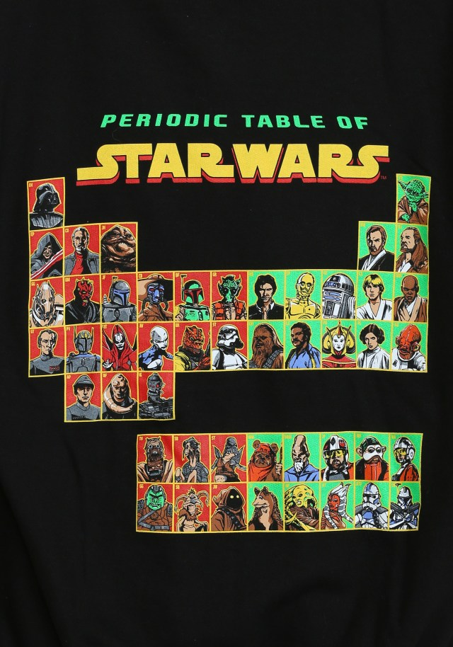 Periodic table of marvel names gallery periodic table and sample periodic table of marvel names images periodic table and sample periodic table of marvel names gallery urtaz Image collections