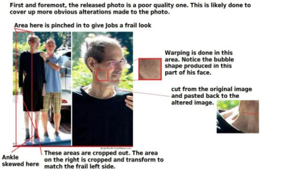 Steve Jobs Fake imagery