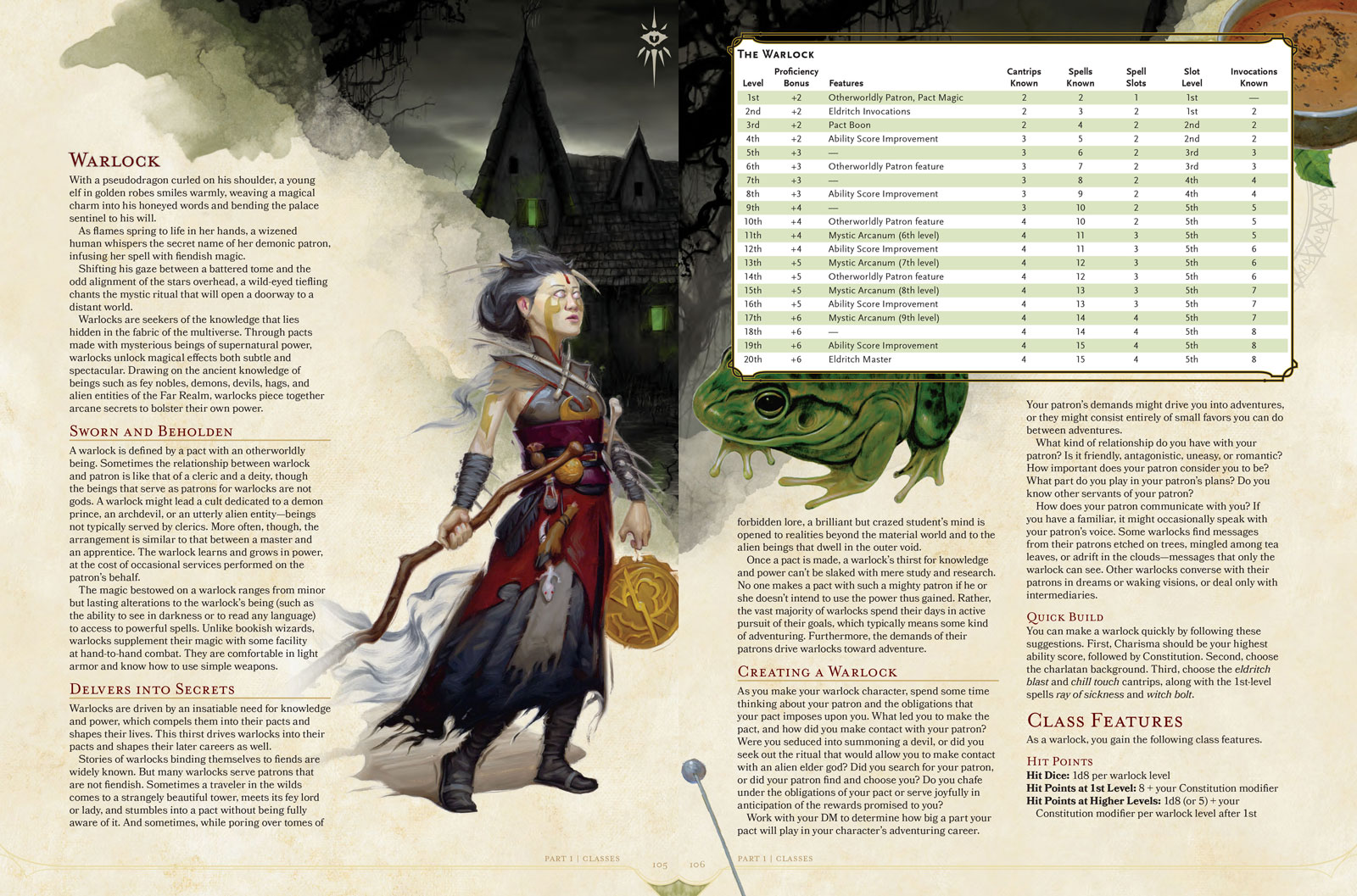 dnd 5e players handbook contents page