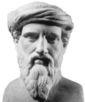 Image result for pythagoras
