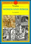 Timeline: Women and Power