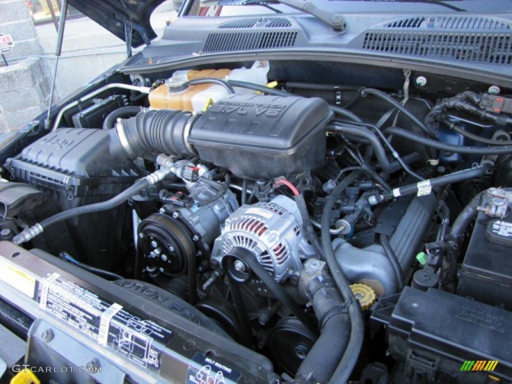 2002 Jeep Liberty Sport 3.7 Liter SOHC 12-Valve Powertech