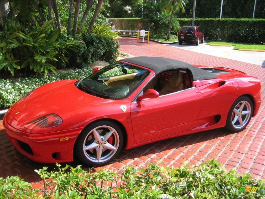 Rosso Corsa Red 2004 Ferrari 360 Spider F1 Exterior