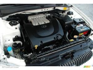 Hyundai Sonata Dohc Engine Diagram Pictures