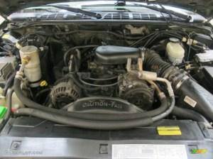 2001 Gmc jimmy radiator diagram