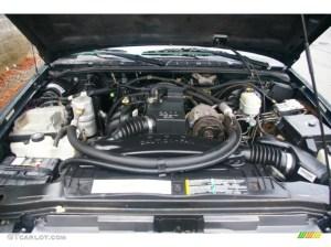 2002 GMC Sonoma SLS Extended Cab Engine Photos | GTCarLot