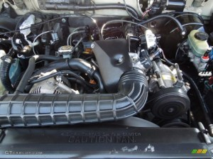 Ford 4 0l Ohv Engine Diagram | Wiring Library