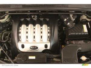 2006 Kia Sportage LX V6 Engine Photos | GTCarLot