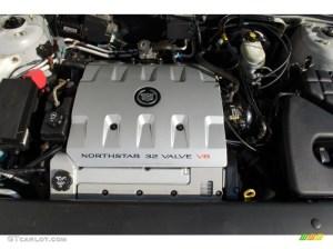 2003 Cadillac Seville SLS Engine Photos   GTCarLot