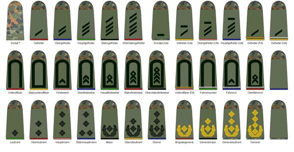Dienstgrade Bundestwehr USA Amerika Bundeswehr