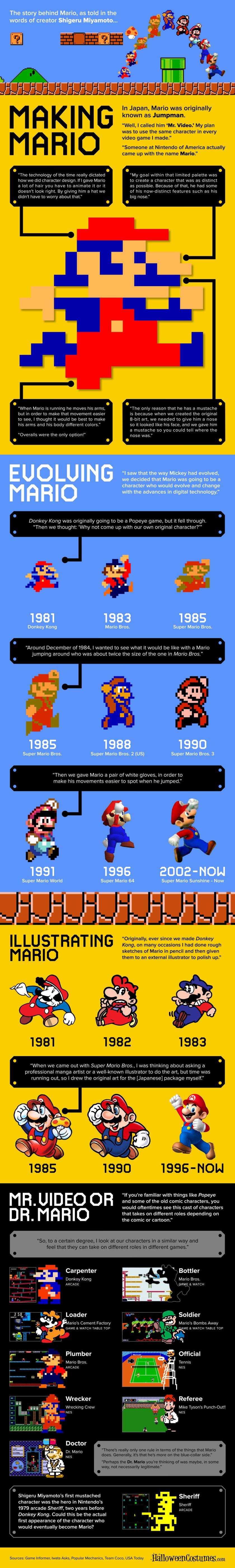 Making Mario Infographic