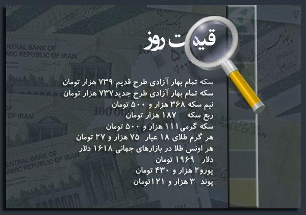 قیمت ارز غیر مرجع بانک مرکزی