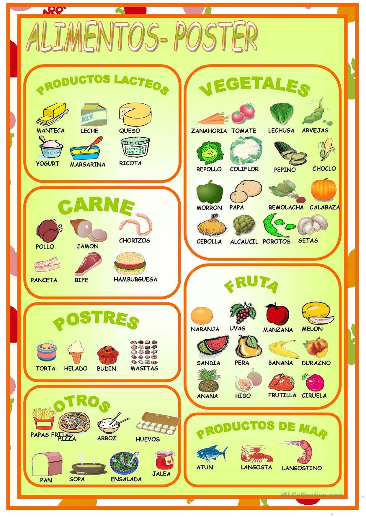 Food Vocabulary Stories To Read