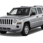 2010 Jeep Patriot Review Ratings Specs Prices And Photos The Car Connection