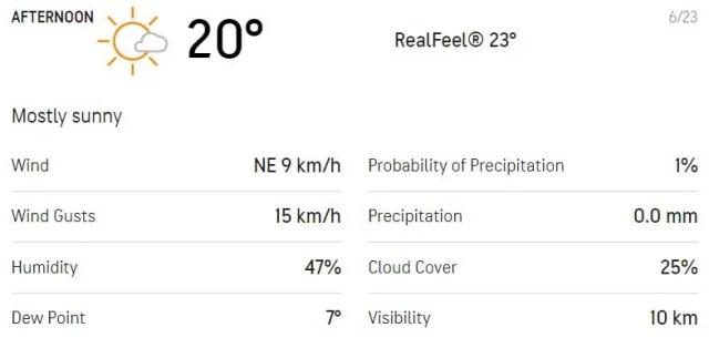यहां बताया गया है कि दिन ६ (AccuWeather) पर दोपहर के सत्र का मौसम कैसा दिखता है