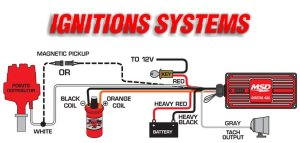 Ignition Boxes  Holley Performance Products