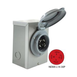 Conntek DIY Wiring GeneratorIndustrial NEMA L1430P 30
