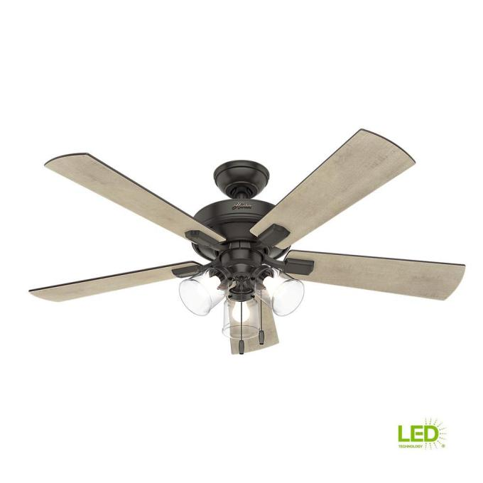 Ceiling Fan Dry Eyes Americanwarmoms Org