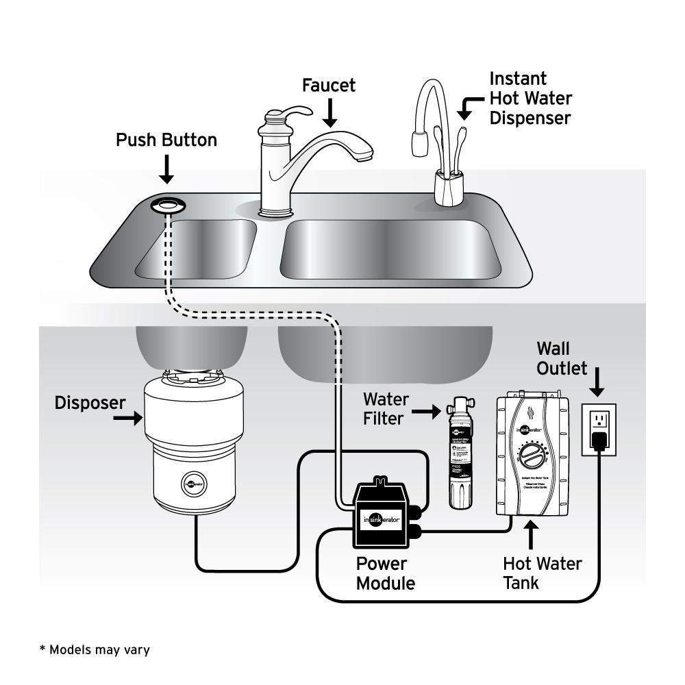 insinkerator hot water dispenser