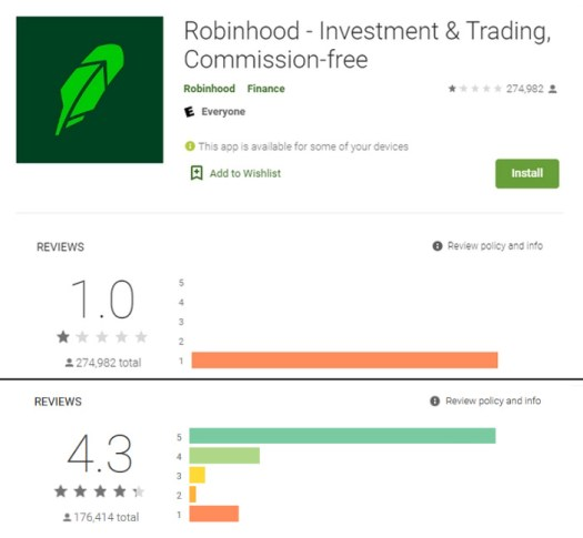 Google Rescues Robinhood App From Angry GME Mob By ...