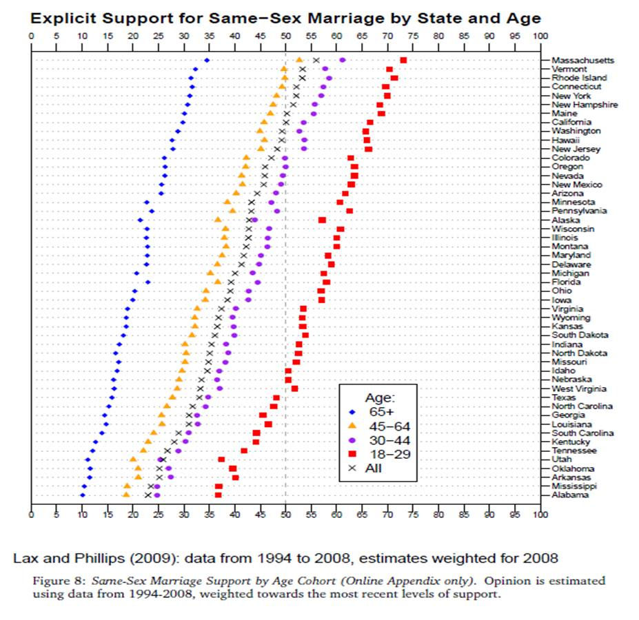 age of marriage in wisconsin