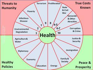2010-11-01-HolisticHealthContextJPEG.jpg