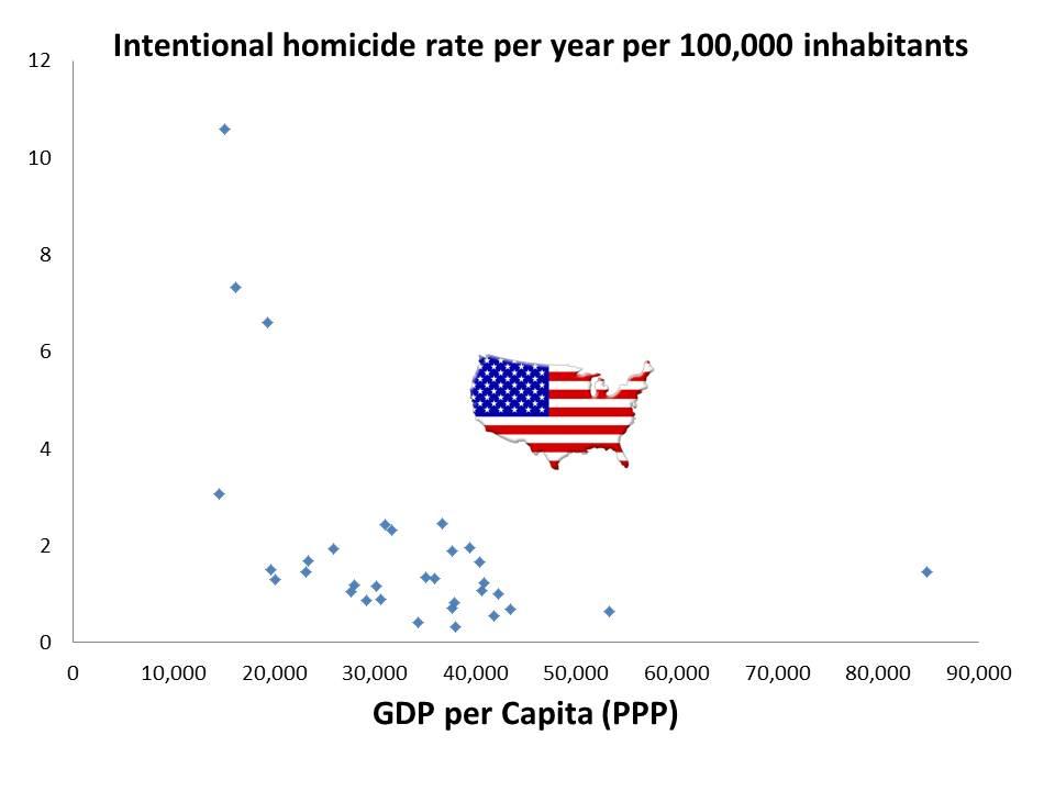 2012-04-03-homicides.jpg