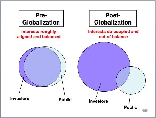 2012-11-27-Interests.jpg