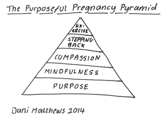 2014-11-19-PPPyramid.png