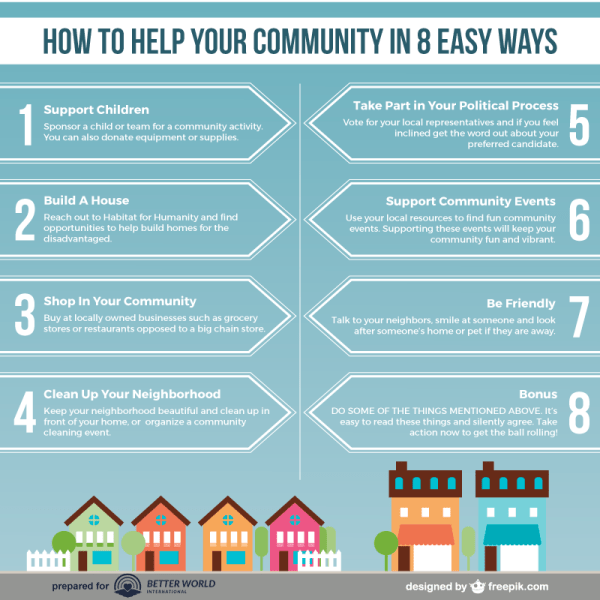 7 Ways To Support Your Community | HuffPost
