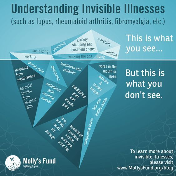2016-09-09-1473411967-2966096-invisibleillness.jpg
