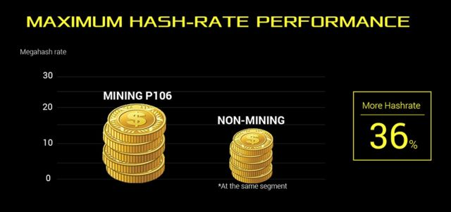 mining card hashrate asus 100727555 orig ASUS rolls out a graphics cards series dedicated to Cryptocurrency Mining