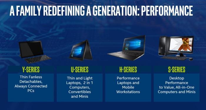 intel 8th gen core future