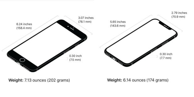 iphonex iphone8plus size compare